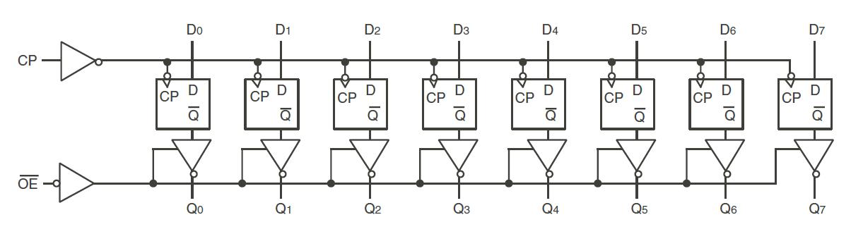 Fast CMOS TTL-Compatible (FCT) | IDT