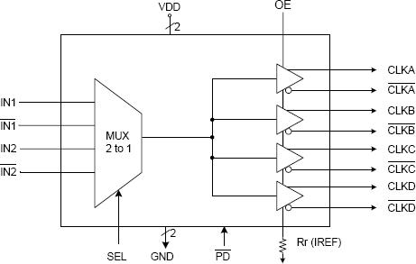 pci pinout diagram pci network diagram wiring diagram