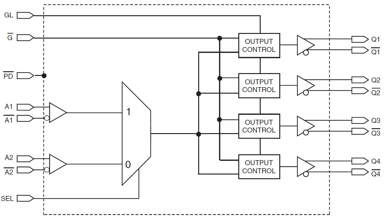 Clock Multiplexers Mux Idt 8 1 Multiplexer Circuit Diagram 5t9304