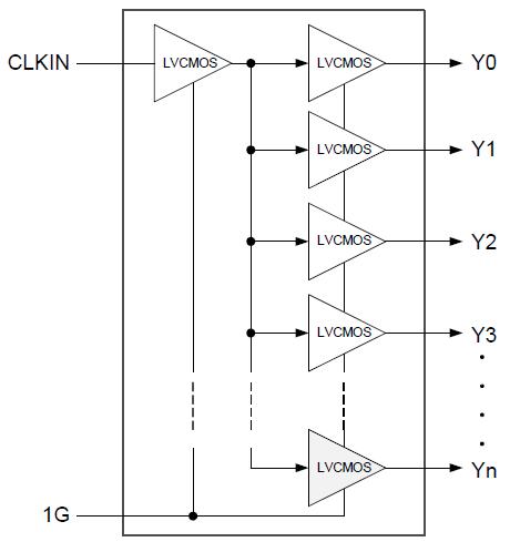 50 pieces Clock Drivers /& Distribution Fanout Buffer 3.3V