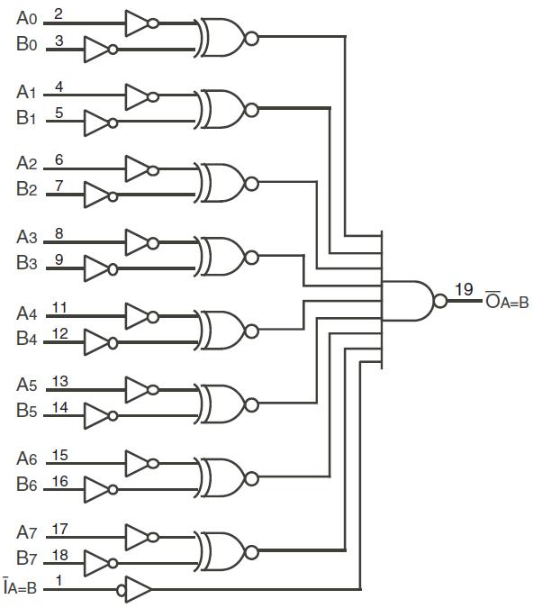 bit identity comparator  idt, wiring diagram
