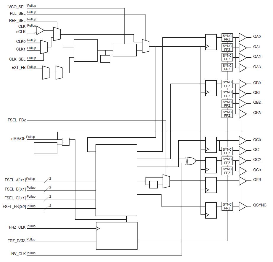 87973i 112 Lvcmos Clock Generator Idt Pentium 1 Block Diagram