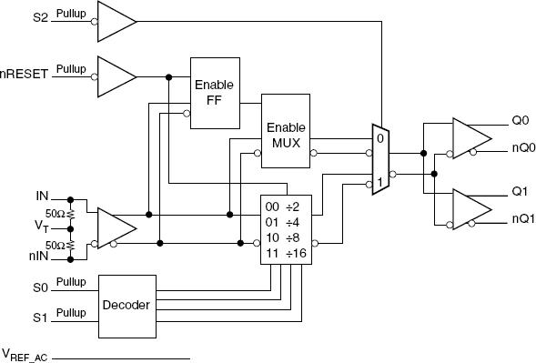 4 to 16 decoder logic diagram