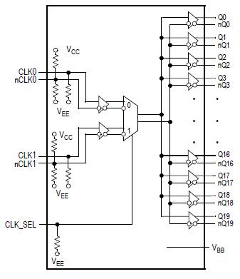 low voltage 1 20 differential pecl  hstl clock fanout
