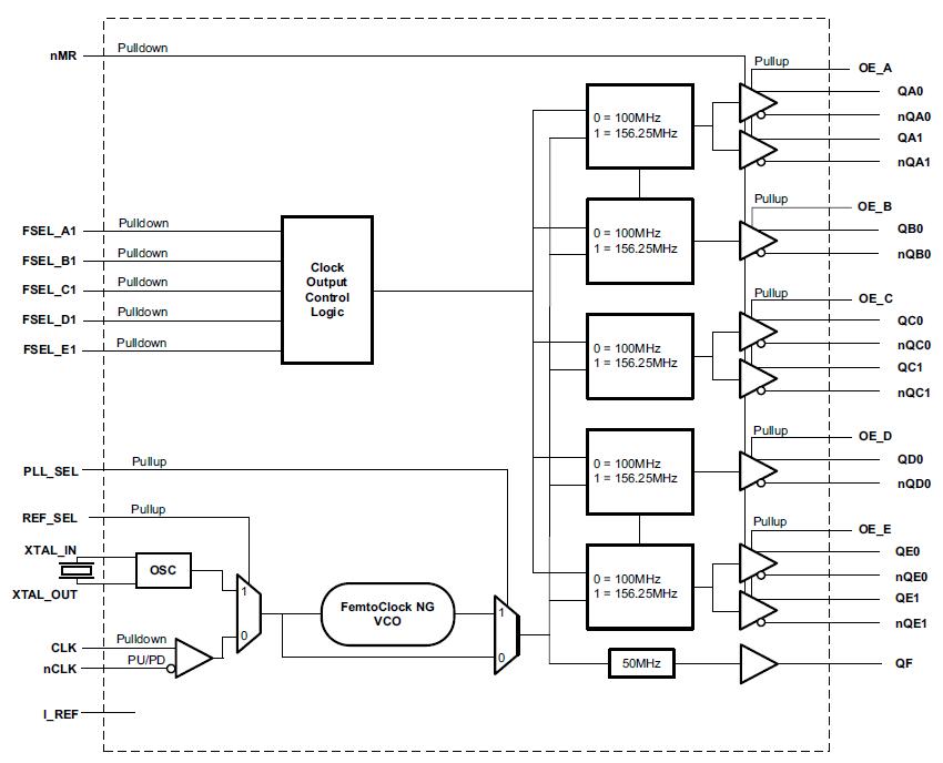 processor clock generators