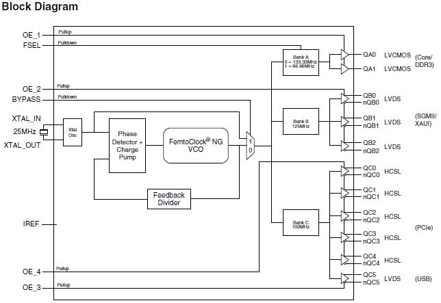 8v49n231i - clock generator for broadcom processor | idt block diagram maker