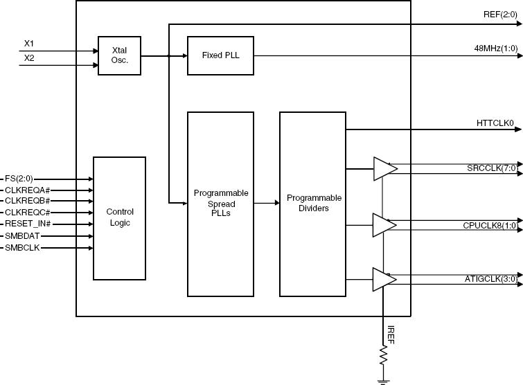 951462 block diagram idt. Black Bedroom Furniture Sets. Home Design Ideas