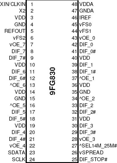 9fg830