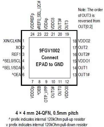 9FGV1002 - Programmable PhiClock™ Generator | IDT