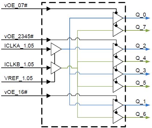 Clock Drivers /& Distribution 3.3V 1:10 Clock Driver 50 pieces