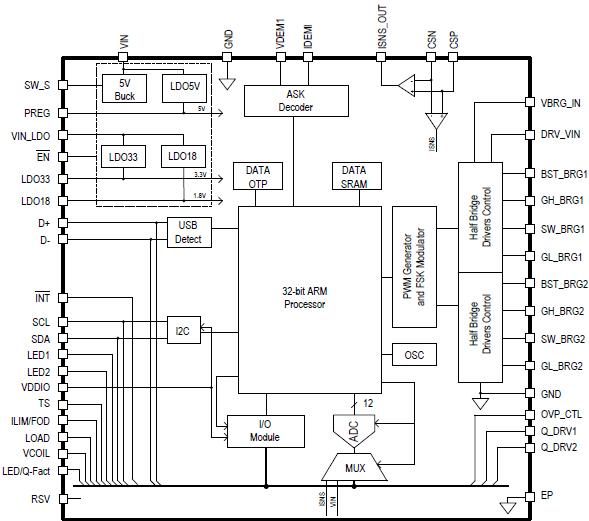 wireless charging ics  wireless power ics