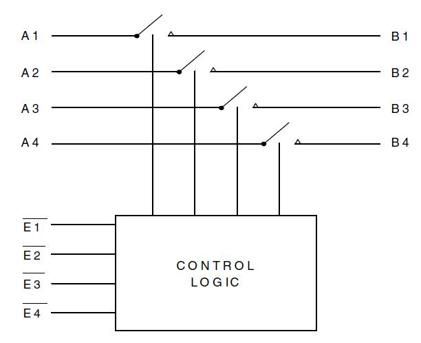 QS4A101%20-%201%20-%20Block%20Diagram  Mux Logic Diagram on 4 input multiplexer diagram, mrp logic diagram, nor logic diagram,