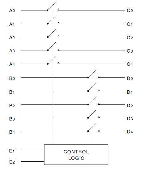 Analog Switches IDT