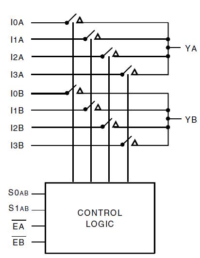 Diagram Logic Login Free Electrical Wiring Diagram Diagram