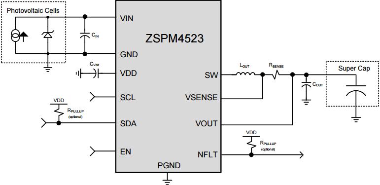ZSPM4523 - High-Efficiency Solar PV MPPT Regulator for Super