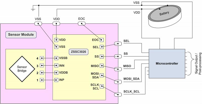 ZSSC3026 1 Application Circuit zssc3026 low power, high resolution 16 bit sensor signal  at pacquiaovsvargaslive.co