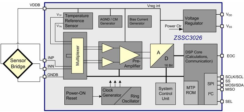 ZSSC3026 2 Block Diagram zssc3026 low power, high resolution 16 bit sensor signal  at cos-gaming.co