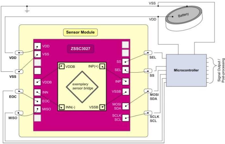 ZSSC3027 1 Application Circuit zssc3027 low power, high resolution 16 bit sensor signal  at pacquiaovsvargaslive.co