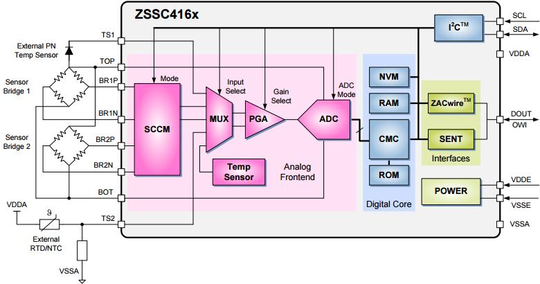 zssc4162 block diagram idt. Black Bedroom Furniture Sets. Home Design Ideas