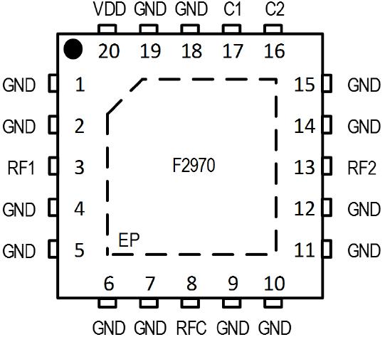 f2970