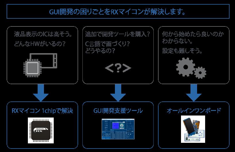 インタフェース ユーザ ユーザーインタフェース設計基礎(eトレーニング A)