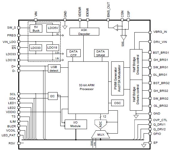 qi compliant wireless power transmitter ics