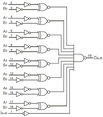 Bit Magnitude Comparator Logic Diagram on