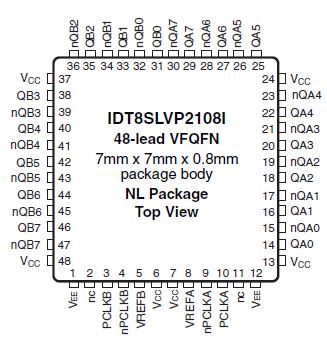 8SLVP2108I - Dual 1:8, 3 3V, 2 5V LVPECL Output Fanout